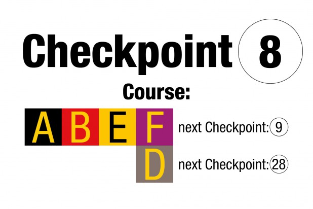 Infotafel Checkpoints